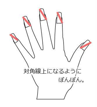 爪の上を対角線上に